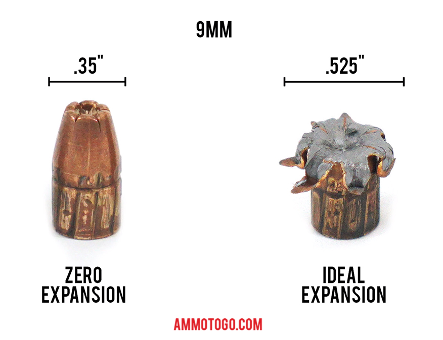 A graphic showing the recommended expansion of 9mm hollow point ammunition.