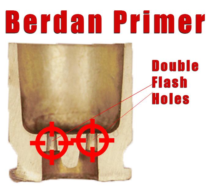 Diagram of multiple flash holes in a berdan primer