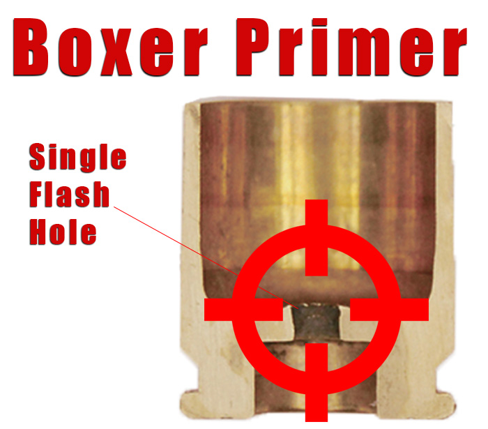 Diagram of boxer primer's single flash hole
