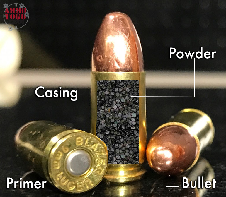 Basic parts of ammunition diagram