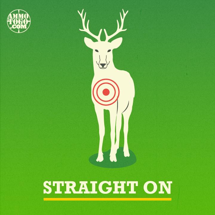Graphic showing a deer walking directly toward you as a hunter